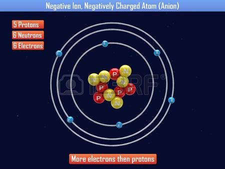 bem-negative ion